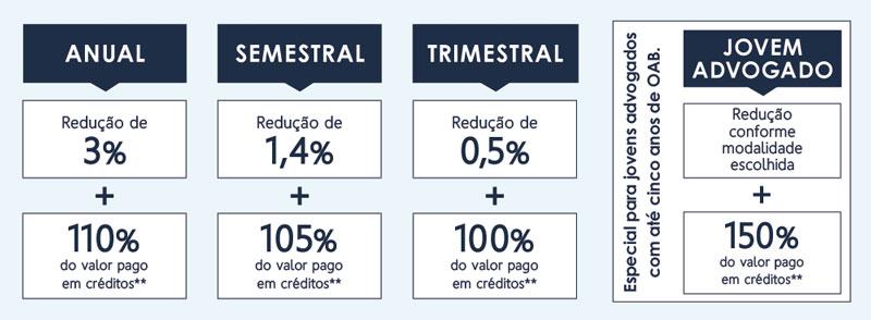 tabela-vantagens-contribuicao-2017