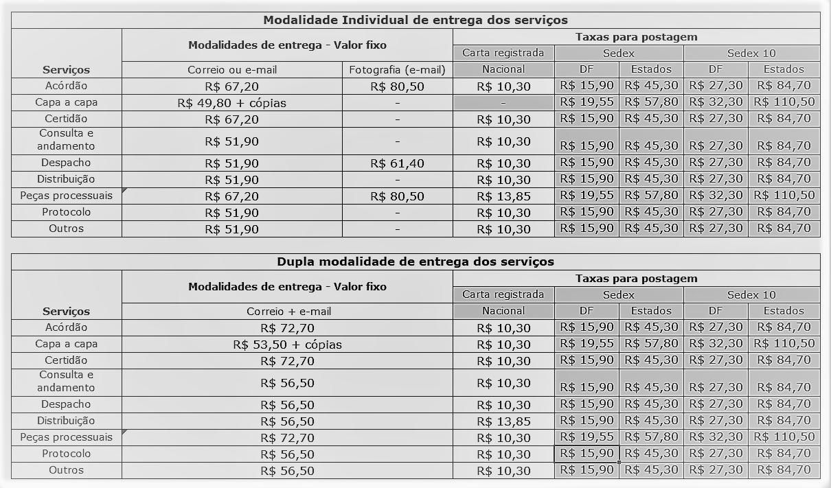 Tabela de Preços Serviços do Escritório de Brasília